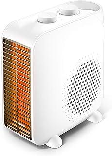 LRR Calefactor Ventilador,calefactores Bajo Consumo,función Silence,Mini Calentador De Mesa Calentador