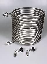 blichmann brew coil