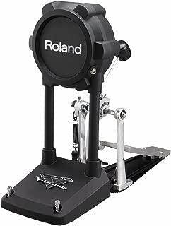Roland Bass Drum Heads (KD-9)
