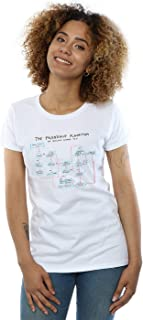 The Big Bang Theory Women's Friendship Algorithm T-Shirt