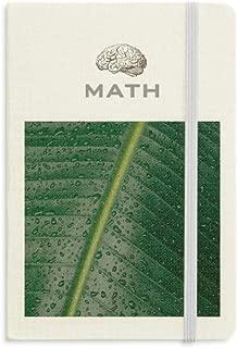 Best banana leaf journal Reviews