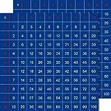 GreenIT Aufkleber Sticker 1 x 1 Einmaleins Mathe Mathematik Lern Hilfe Lernhilfe Nachhilfe für Schule Beruf Ausbildung (2)