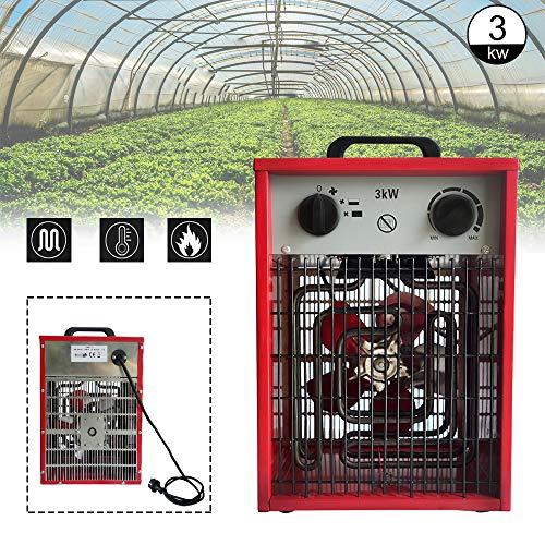 Aufun 3 kW Elektroheizer, Elektrisch Tragbar Mobile Portable 220V Heizlüfter Heizgerät mit 3 Heizstufen für Werkstatt, Camping, Garage