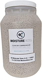 molecular sieve water