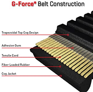 Gates (43G4533) Drive Belt