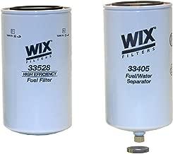 wix filter interchange
