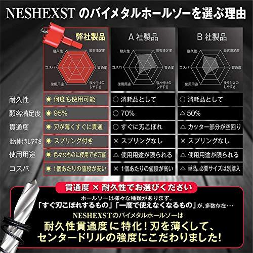 NESHEXST【DIY専門誌ドゥーパ掲載モデル】ホールソーホールソードリル工具(182022283035mm6個セット)
