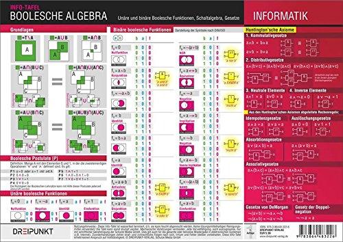Informatik - Boolesche Algebra: Unäre und binäre Boolesche Funktionen, Schaltalgebra und Gesetze