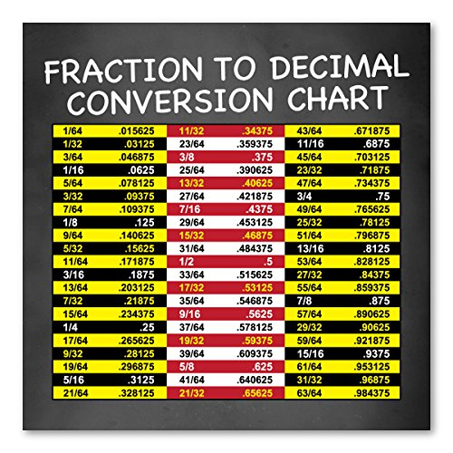 Fraction To Decimal Conversion Chart Ind Buy Online In Cayman Islands At Desertcart