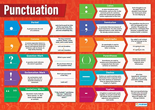 Punctuation   English Posters for Common Core State Standards (CCSS)   Laminated Gloss Paper 33