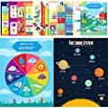 Youngever 13 Pack Laminated Educational Preschool Posters for Toddlers and Kids, Learning Posters, Classroom Posters, Teaching Posters, Alphabet ABC Posters, with Solar System