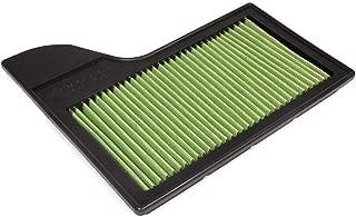 Green Filter 7275 Cone Filter