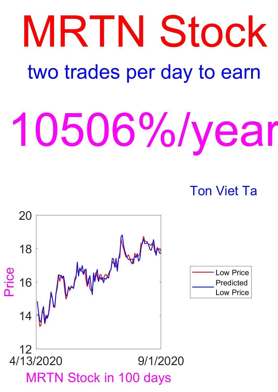 Price-Forecasting Models for Marten Transport, Ltd. MRTN Stock (NASDAQ Composite Components Book 1840)