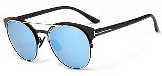 large frame round sunglasses Semi Rimless sunglass