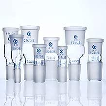 wholesale lab glassware
