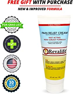 Topical Muscle Pain Relief Products