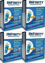 Best infinity glucose meter Reviews
