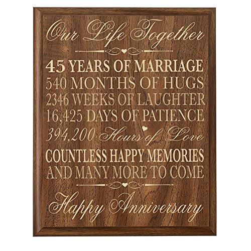 Eltern 45. Hochzeitstag Wandschild Geschenke für Paar 45. Jahrestag Geschenke für SIE 45. Hochzeitstag Geschenke für ihn Wunschdaten to Remember von Dayspring Milestones (Walnuss)
