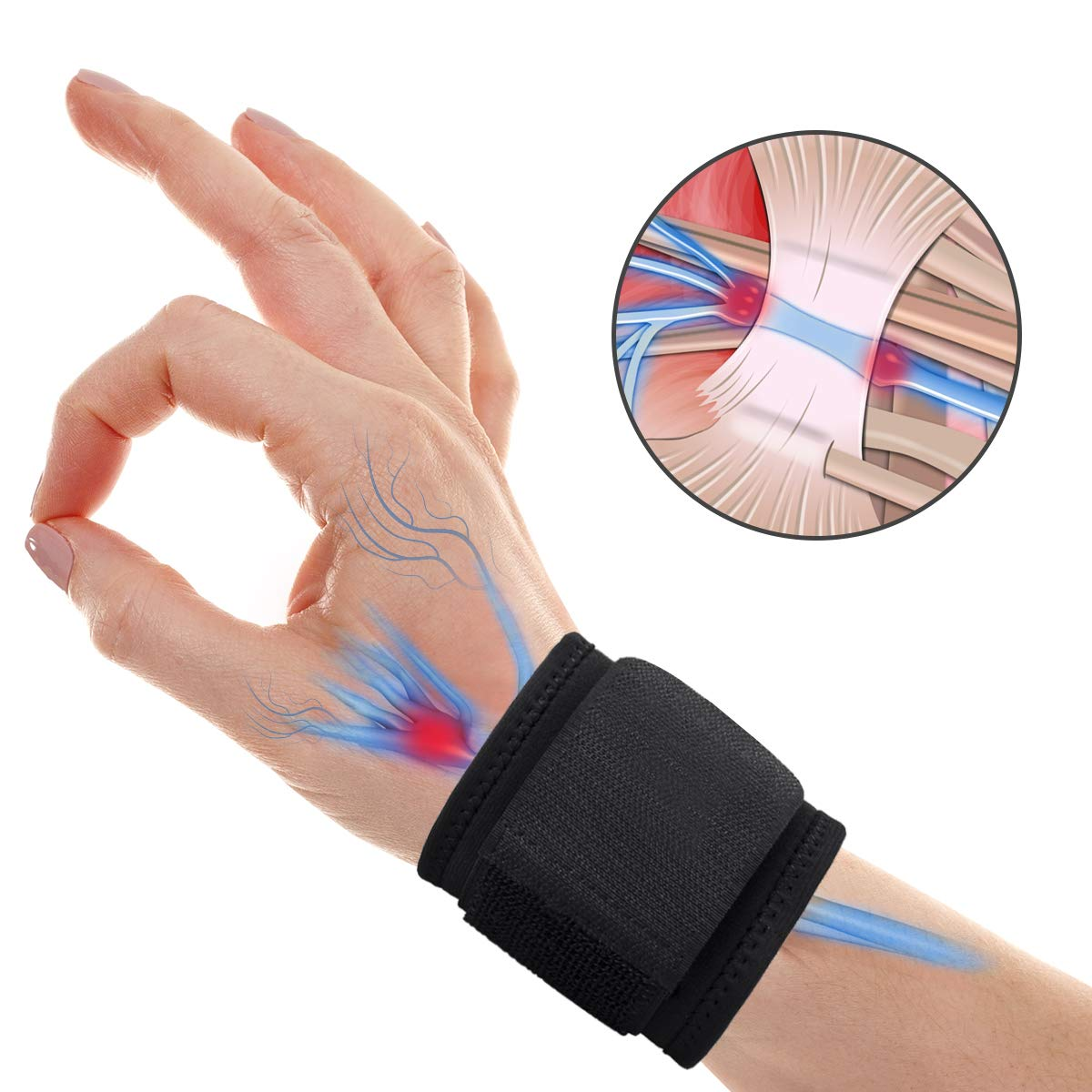 Carpal Adjustable Support Arthritis Tendinitis