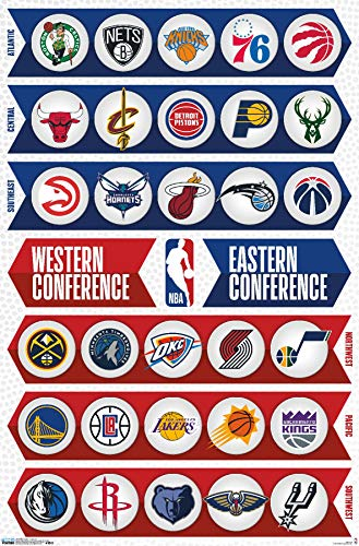 Best nba posters