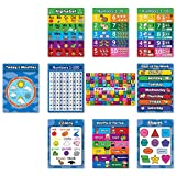 "Toddler Learning Poster Kit - 10 Large Educational Wall Posters for Preschool Kids - ABC - Alphabet, Numbers 1-10, Shapes, Colors, Numbers 1-100, Days of The Week, Months of The Year, (18"" x 24"")"