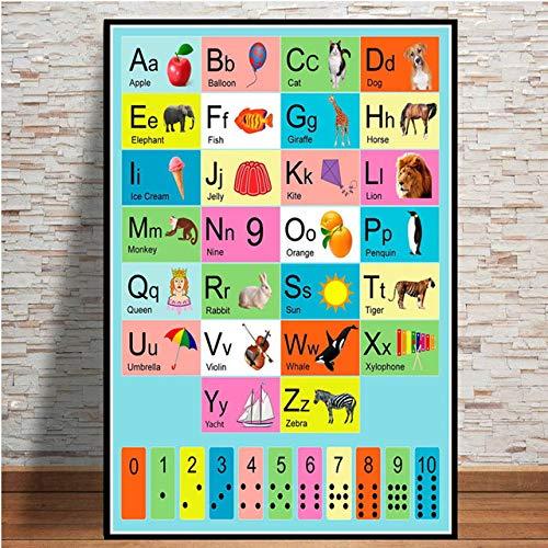 hllhpc Wall Art- Póster e Impresiones ABC abecedario...
