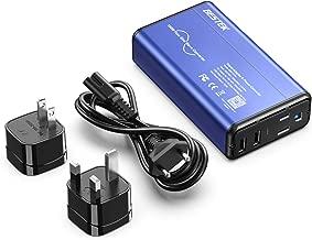 BESTEK Universal Voltage Converter, [Pure Sine Wave] Travel Power Converter Adapter for Hair Straightener/Curler, 100-240V to 110V Travel Adapter with Fast USB (Blue)