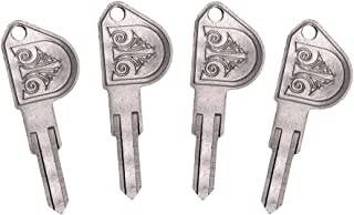 Best mailbox key blanks Reviews