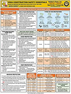 OSHA Construction Safety Essentials Quick-Card