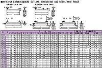 TDO抵抗器 電力形ホーロー被覆巻線抵抗器 200W RWH200G 250ΩJ (OS)