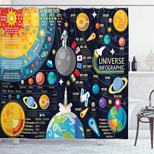 Ambesonne Outer Space Shower Curtain, New Horizons of Solar System...