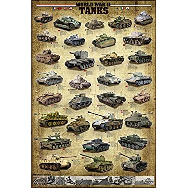 Tanks of WWII Educational Poster 24 x 36in