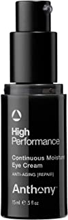 Stockout ANTHONY High Performance Continuous Moisture Eye Cream - SIZE 0.75 oz/ 22 mL