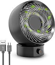 Ventilateur USB, Mini ventilateur portable RATEL, Vitesse de vent ultra-élevée/Design silencieux/vitesses libres/Moteur pu...