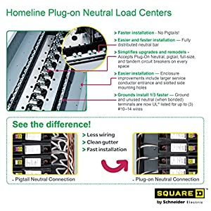 Square D by Schneider Electric HOM2448M100PCVP Homeline 100 Amp 24-Space 48-Circuit Indoor Main Breaker Load Center with Cover - Value Pack (Plug-on Neutral Ready), ,