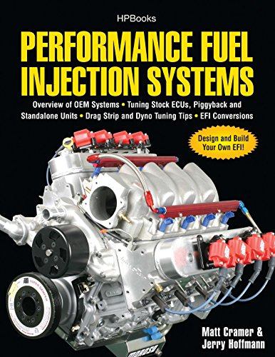 Automotive Performance Fuel Injection Systems