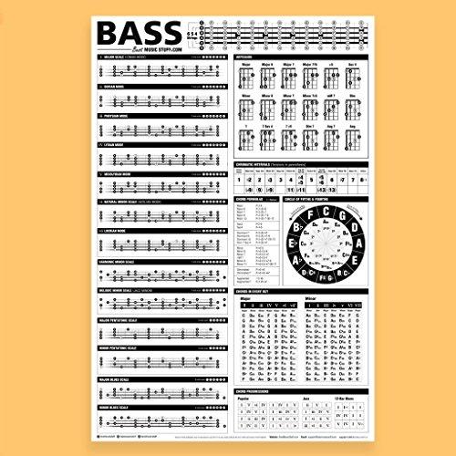 bass chart poster - 1