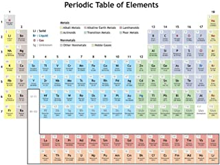 Accurate Illustration of The Periodic Table Educational Classroom Cool Huge Large Giant Poster Art 54x36