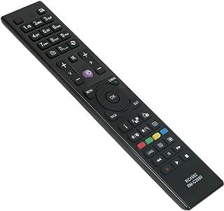 Amazon.es: JVC - Mandos a distancia / Accesorios: Electrónica