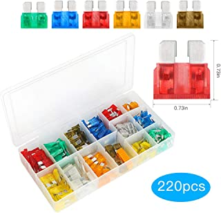 FANSIN 220PCS Fuse Kit Fuses Automotive Fuses with Fuse Puller Standard and Mini 5A 7.5A 10A 15A 20A 25A 30A Car Truck SUV Boat Motorcycle Fuses