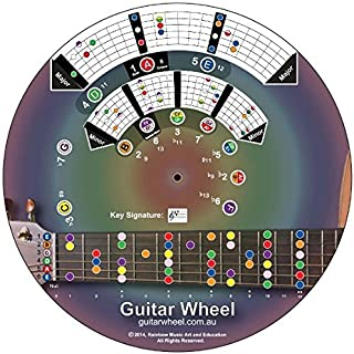Guitar Wheel - Suitable for Acoustic, Electric and Classical Guitar - Beginner to Advanced