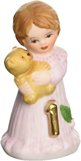 Enesco Brunette Age 1 Figurine, 1.75 - Inch