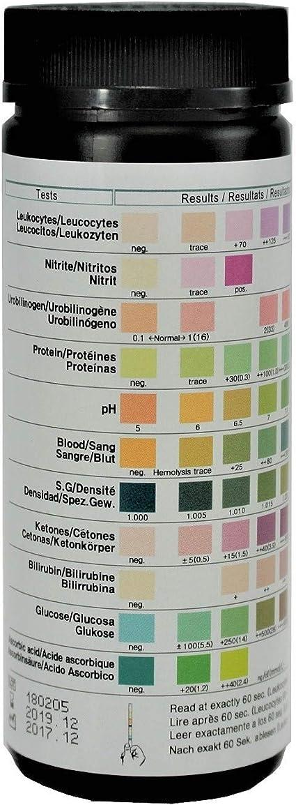 100 Tiras Reactivas para análisis de orina de 12 Parámetros: Leucocitos, nitritos, urobilinógenos, glucosa, pH, gravedad específica, cetonas, ...