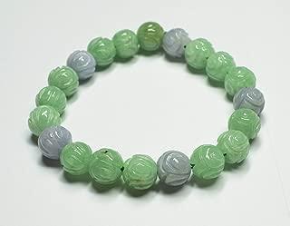 lavender jadeite beads