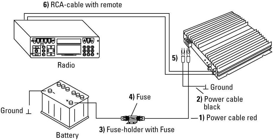 Hama Anschluss Set Für Car Hifi Verstärker Amp Kit Mit Powerkabeln 50 Mm Cinchkabel Sicherungshalter Sicherung