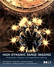 Best image dynamics com Reviews