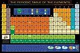 Educational - Bildung Periodensystem der Elemente -