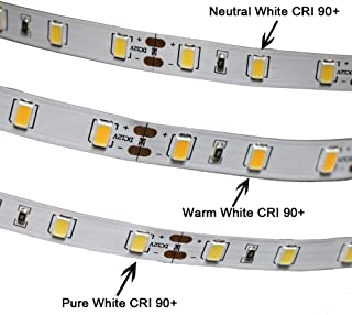 cyan led strip