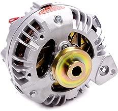 Powermaster 75191 Alternator Pulley