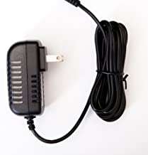 Omnihil AC DC Adapter Compatible with Morley Products 9V 1A 1000mA Adapter Morley Extra 8 Feet Cord